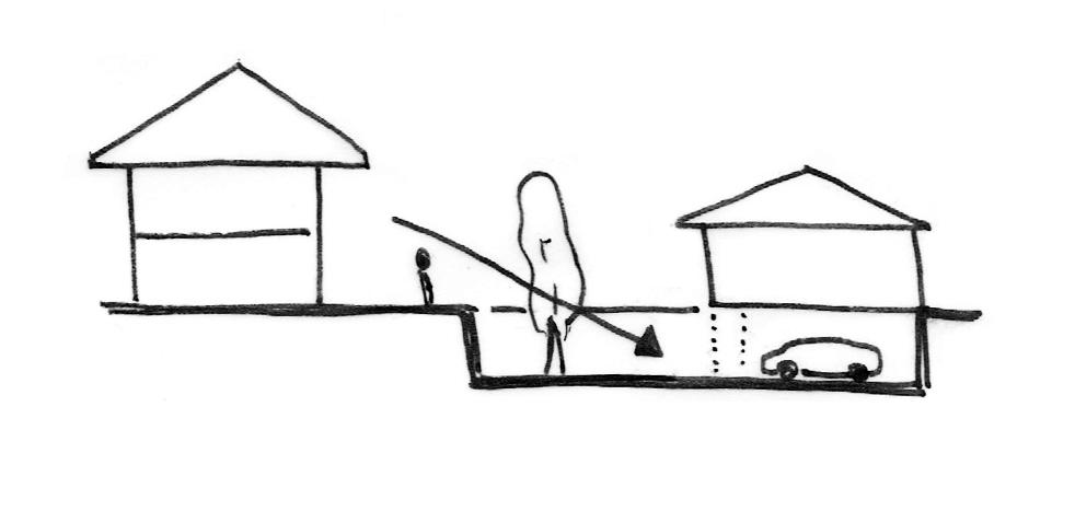 Concept Verzonken Tuin Zicht op Auto's